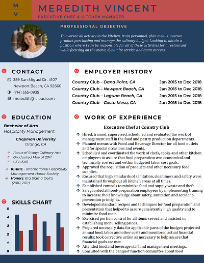 Fluidity Core Functional Resume Layout By Templicate On Deviantart
