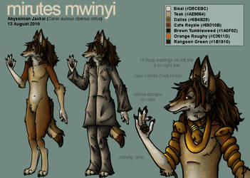 Commission - Mirutes