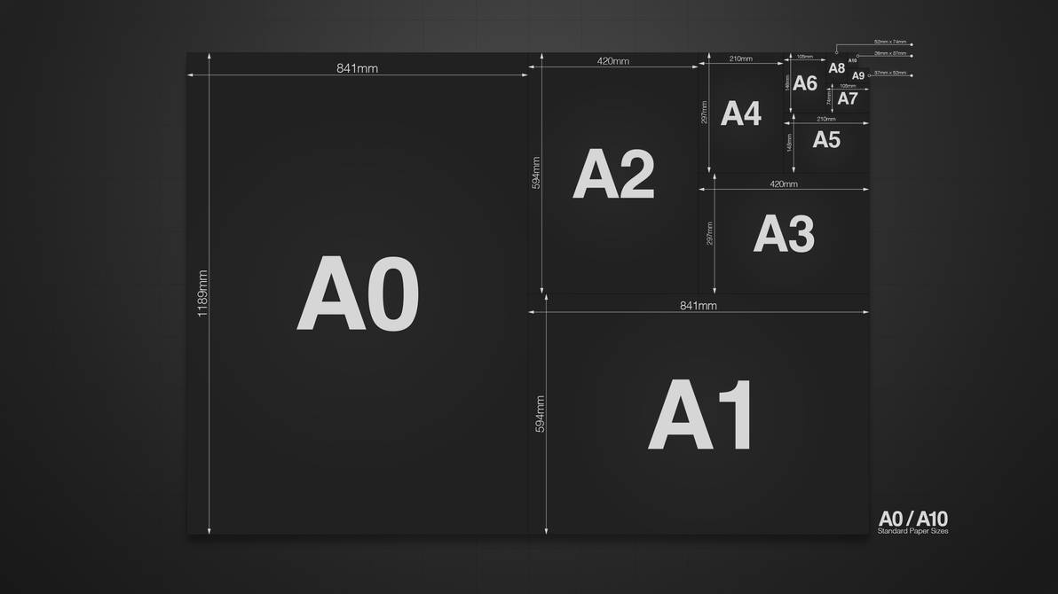 A Series Sizes