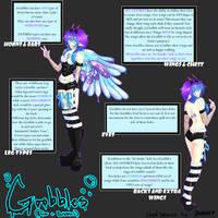 Goobbles! Species Ref sheet by Onirini