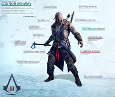 Connor Kenway: Clothing and Equipment