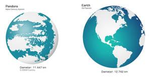 AVATAR: Pandora and Earth