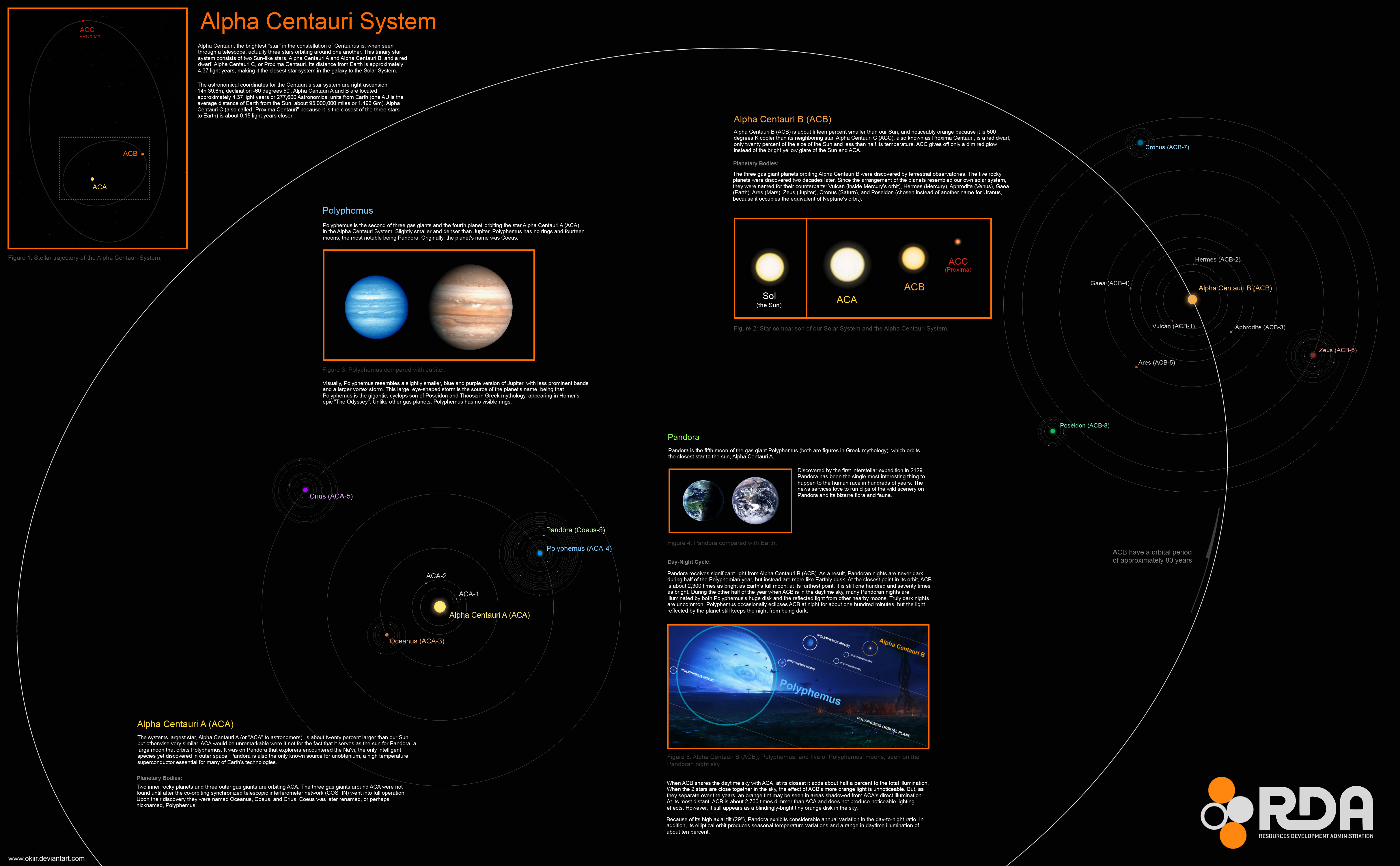 AVATAR: The Alpha Centauri System by okiir on DeviantArt: okiir.deviantart.com/art/AVATAR-The-Alpha-Centauri-System-362246877