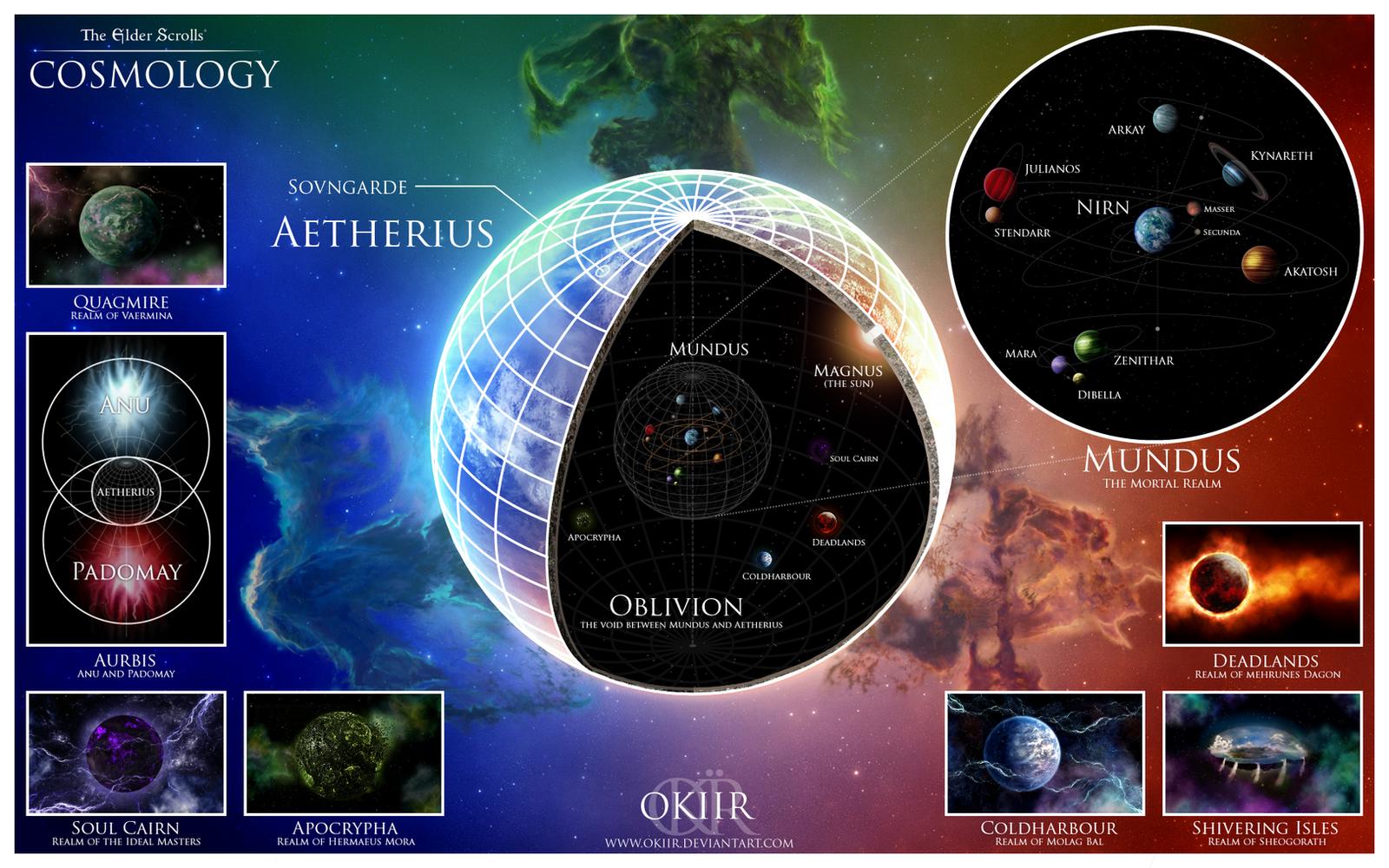 The Elder Scrolls: Cosmology by okiir on DeviantArt