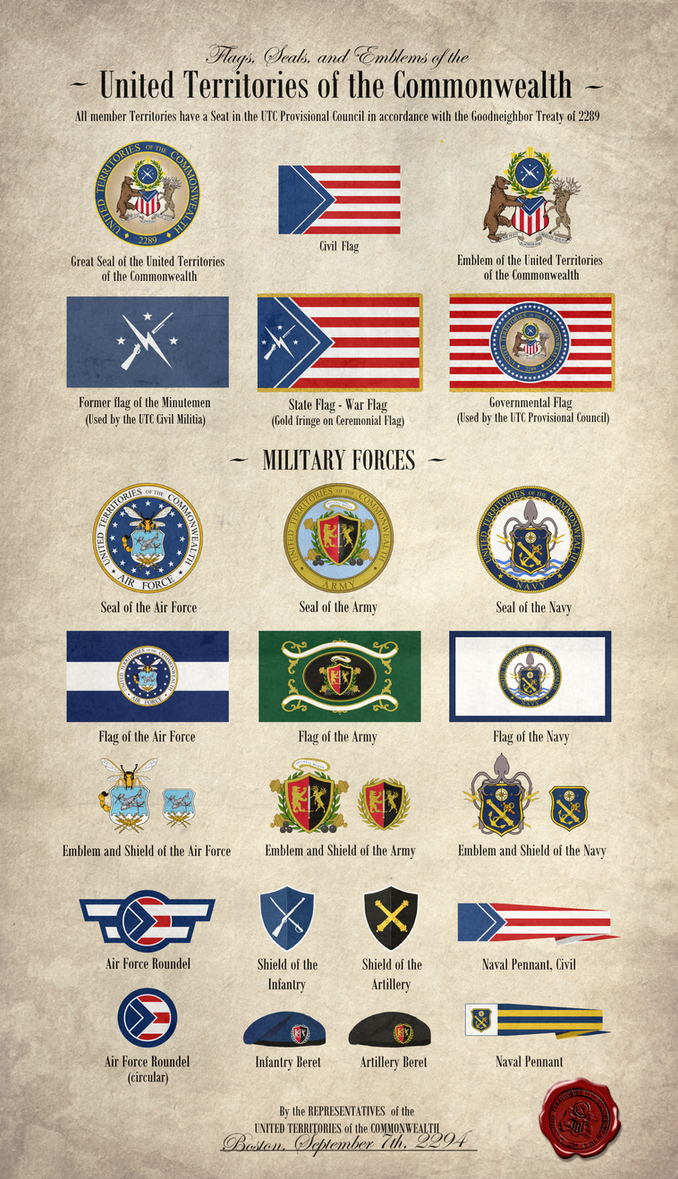 Flags, Seals, and Emblems of the UTC by okiir