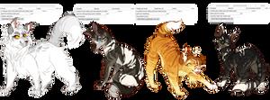 Warrior Cat| Auction| Generator | Open | [4/4]