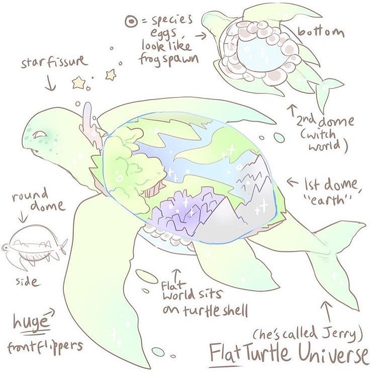 Star Turtle World Crydiaas Universe By Crydiaa