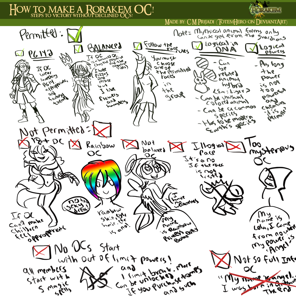 Rorakem how to make a good oc by rorakem on deviantart for How to make a good painting