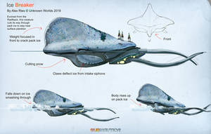 Subnautica DLC - Icebreaker Leviathan (Unused) by Abiogenisis