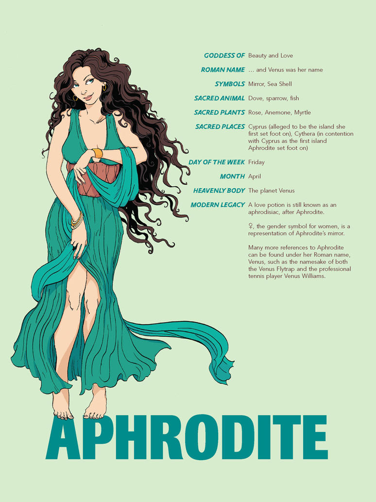 aphrodite goddess of love and beauty essay