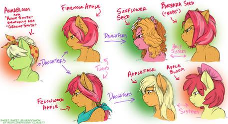 Some Apple Ladies