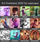 Summary of Art - 2020