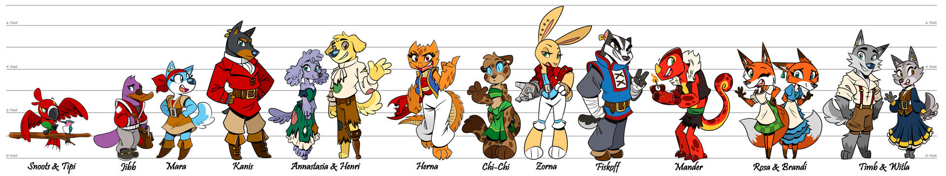 Starboard Character Size Comparison