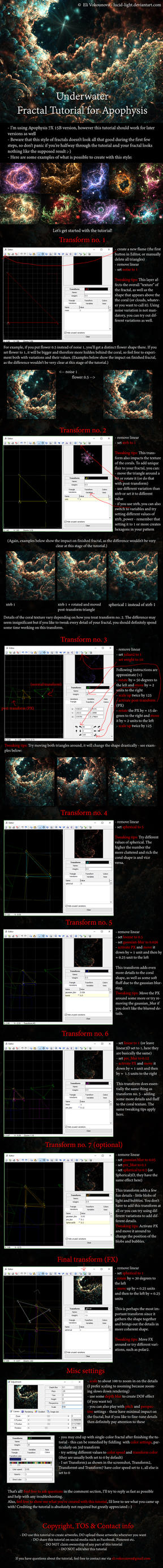 Underwater - Apophysis Fractal Tutorial by lucid-light