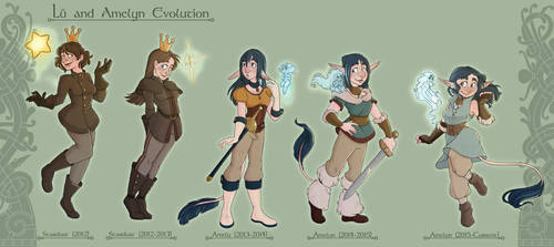 Lu and Amelyn Evolution