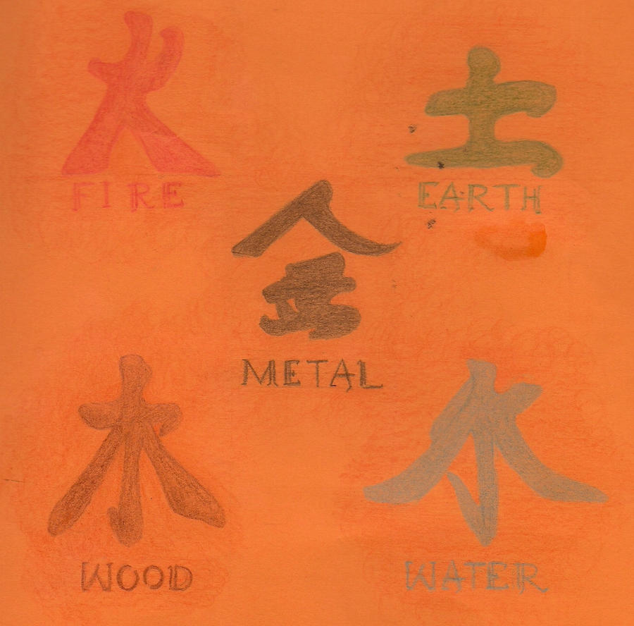 japanese element symbols by cookiee07 on deviantart