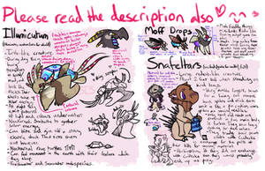 Cuilleck's World Species Concepts by ThisAccountIsDead462