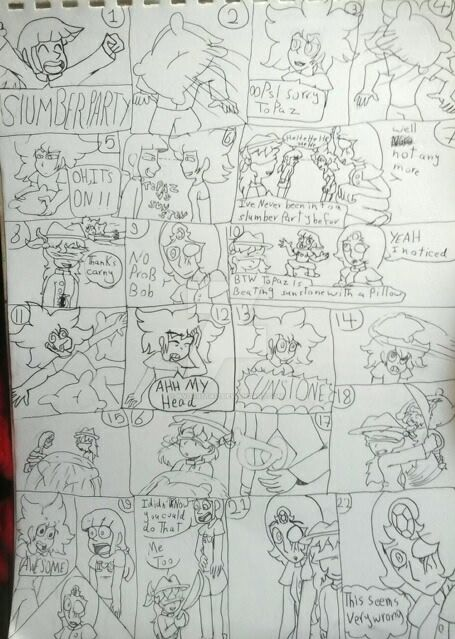 Slumber party comic thingy by Hyoriittai2