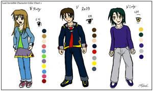Li character chart RKC by Kxela