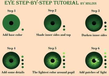 Eye step-by-step tutorial by MsLinn