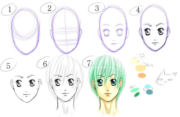 Basic Anime Face Tutorial By Fluffys-inu On DeviantArt