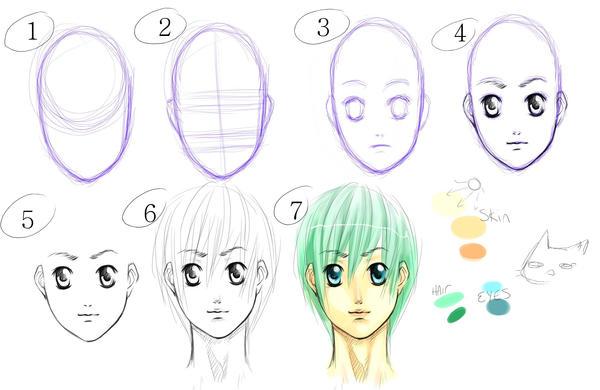 Basic Anime Face Tutorial By Fluffys-inu On DeviantArt
