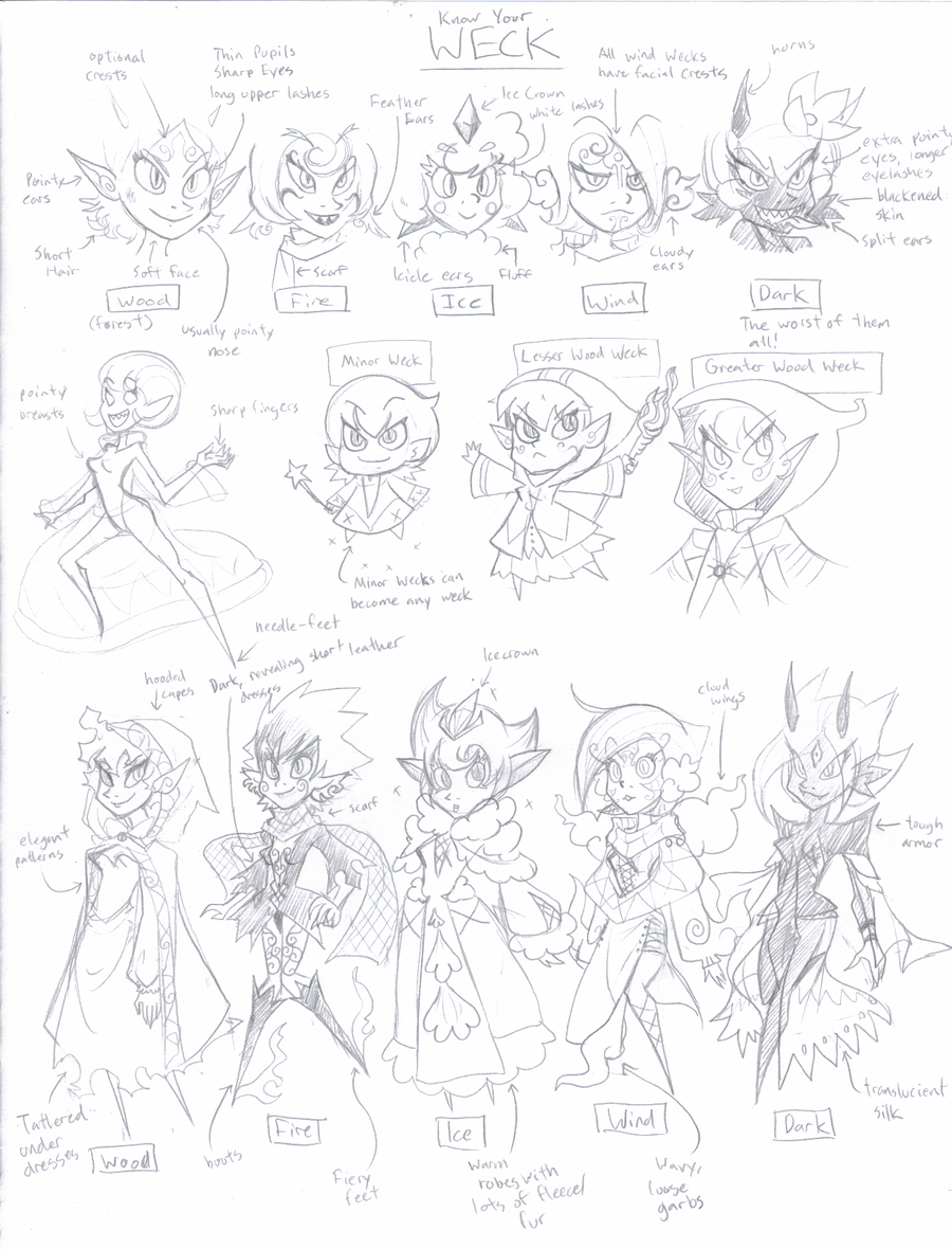 Doodledump 10: Know Your Weck by The-Knick