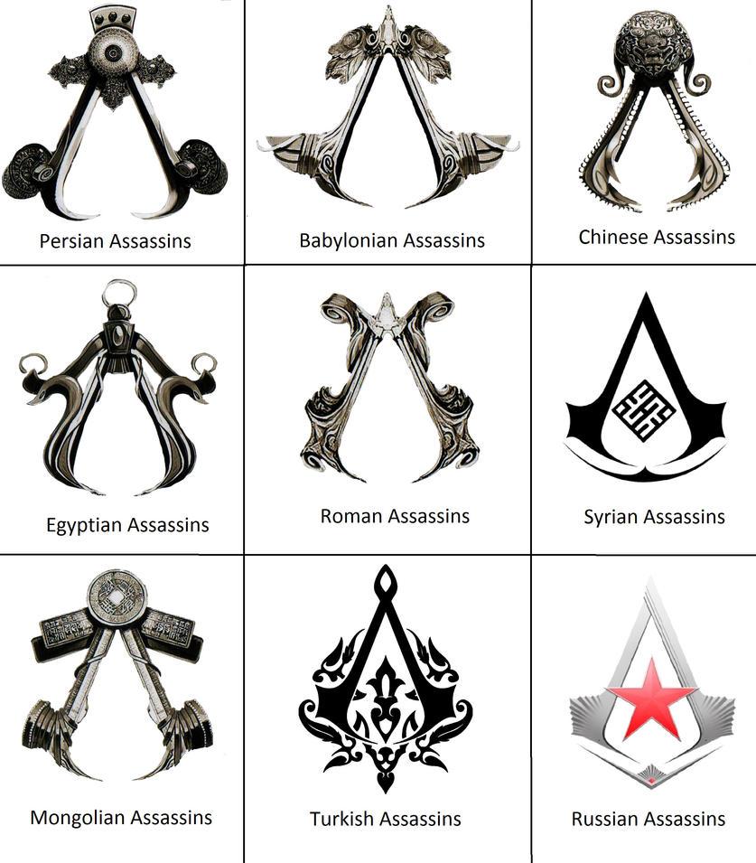 All symbols stylish photos
