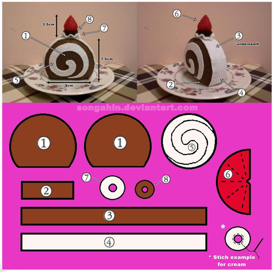 Swiss Roll Cake Pattern... by SongAhIn
