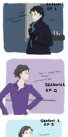 Sherlock Evolution