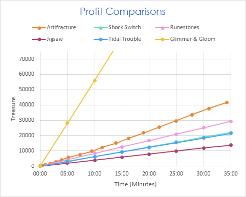 profitcomparisons_by_littlefiredragon-dclxspl.png