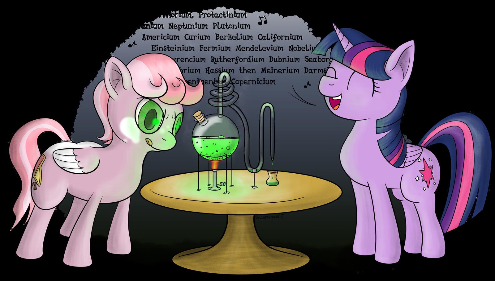 Twilight's Student [Commission] by UnderwoodART