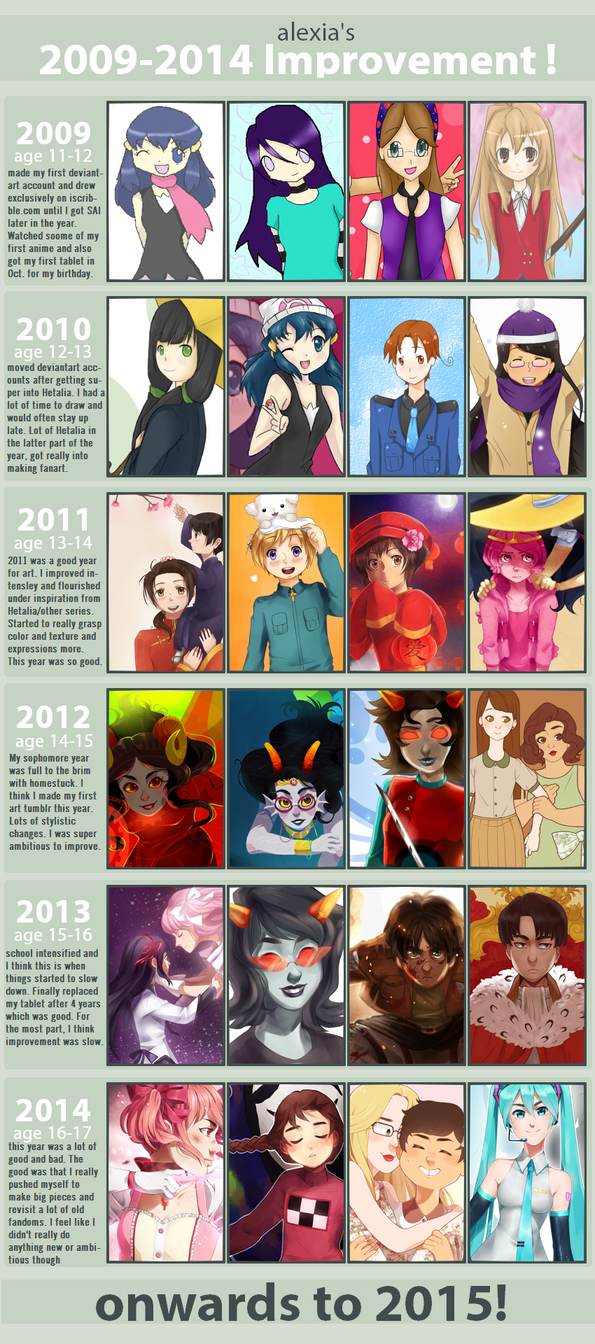 2009-2014 improvement by uixela