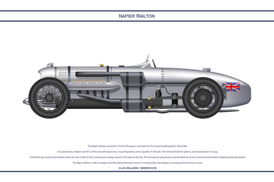 Napier Railton 1933 by WS-Clave
