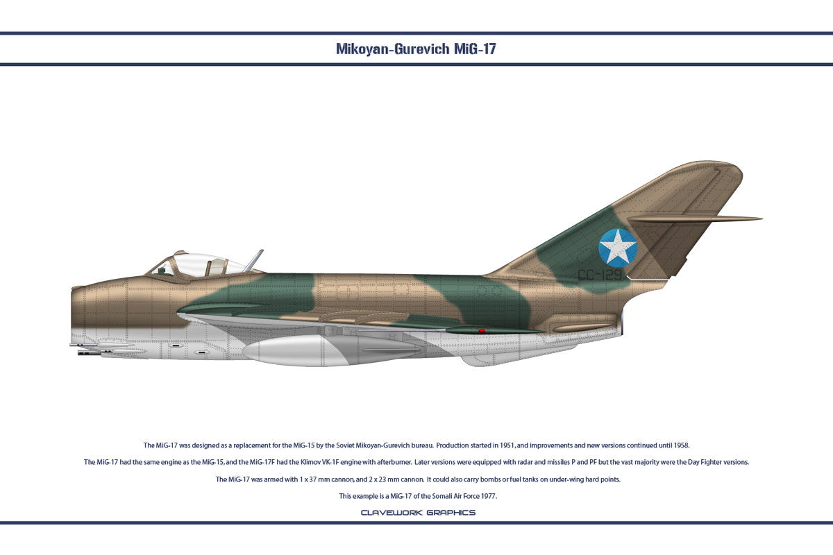 MiG-17 Somalia 1 by WS-Clave