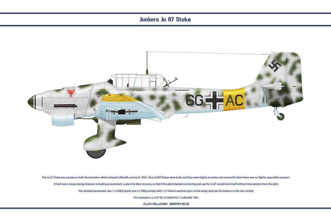 Ju 87 StG 1 3 by WS-Clave