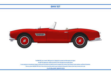 BMW 507 Red by WS-Clave