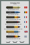 Ammo Chart 30mm Part 1