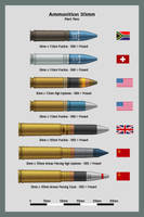 Ammo Chart 30mm Part 2 by WS-Clave