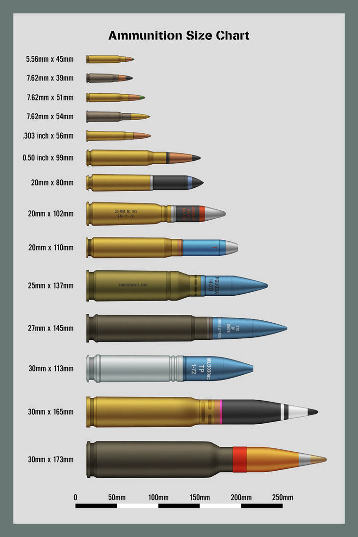 Ammunition Size Chart By Ws Clave