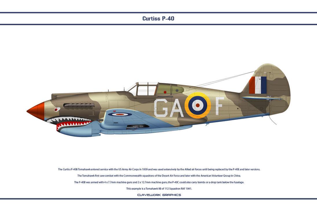 P-40C 112 Sqn RAF 1 by WS-Clave