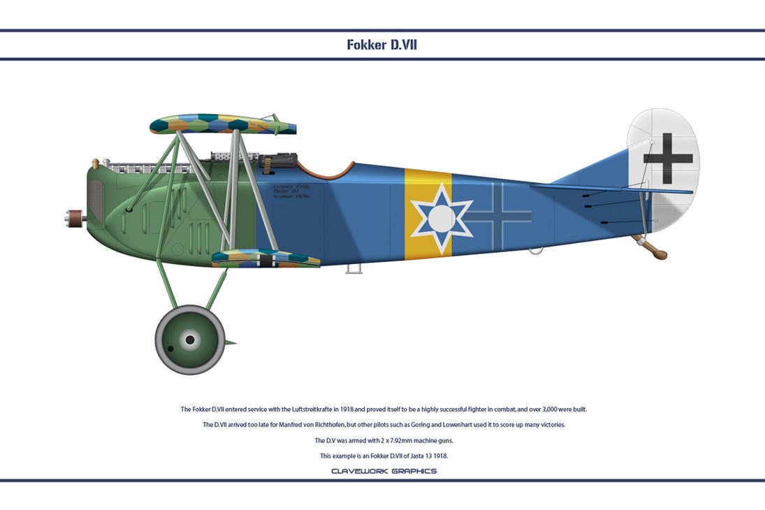 Fokker D.VII Jasta 13 by WS-Clave