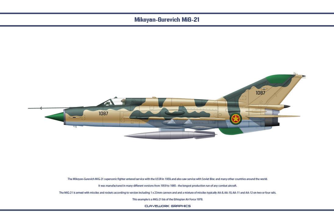 MiG-21 Ethiopia 2 by WS-Clave