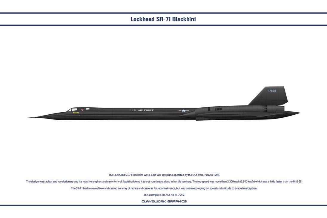 Lockheed SR-71 61-7959 by WS-Clave