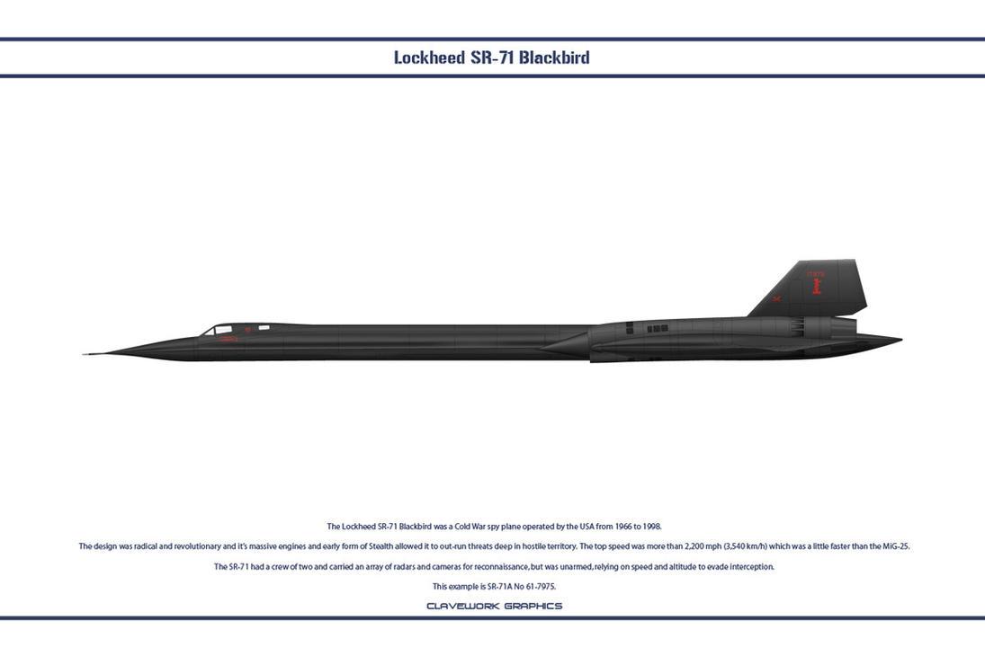 Lockheed SR-71 61-7975 by WS-Clave