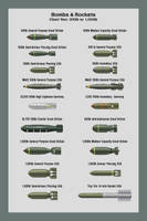 Bombs Size Chart 2 by WS-Clave