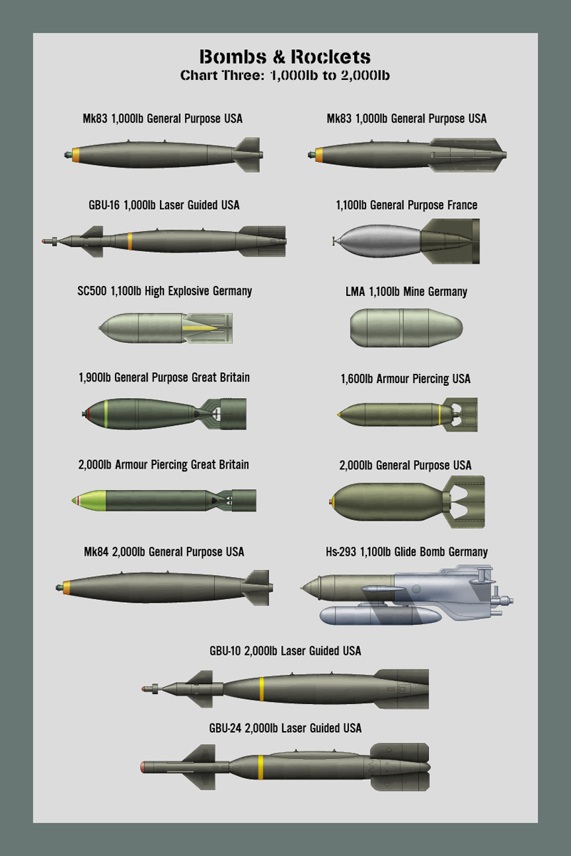 Bombs Size Chart 2 by WS-Clave on DeviantArt