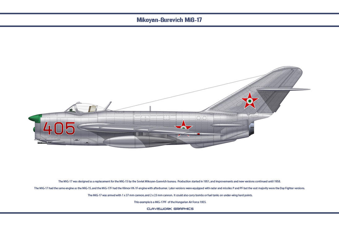 MiG-17 Hungary 1 by WS-Clave