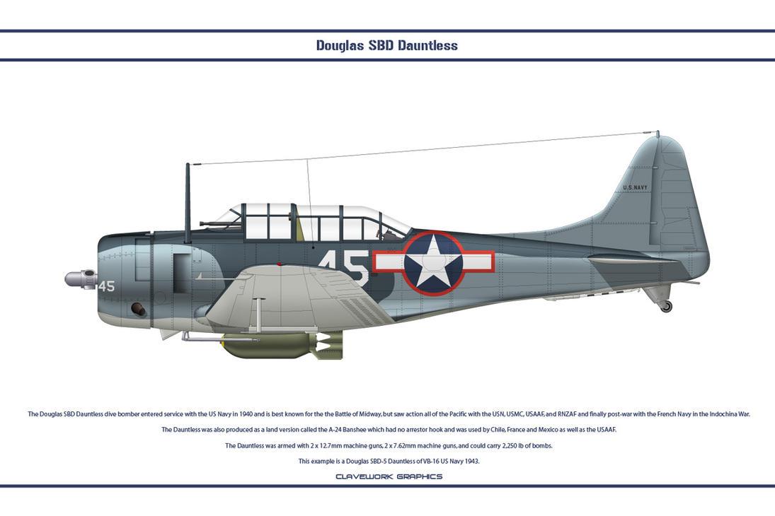 Dauntless USA VB-16 by WS-Clave
