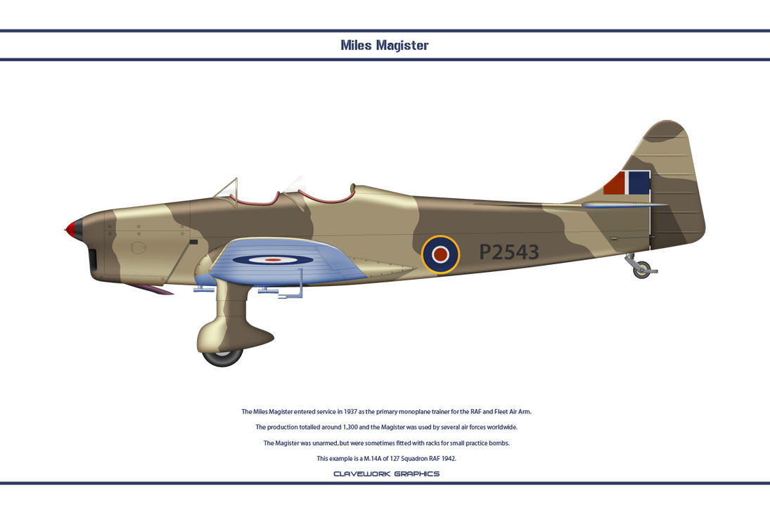 Magister GB 127 Sqn 1 by WS-Clave